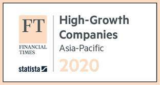High Growth Companies Melbourne